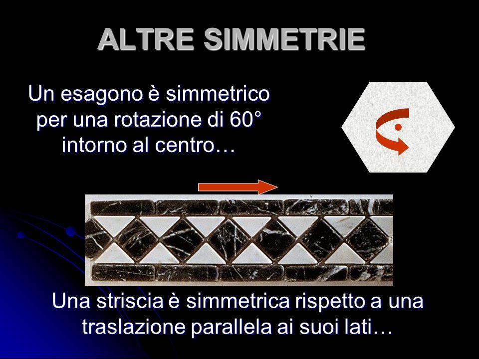 ALTRE SIMMETRIE Un esagono è simmetrico per una rotazione di 60° intorno al centro… Una striscia è simmetrica rispetto a una traslazione parallela ai