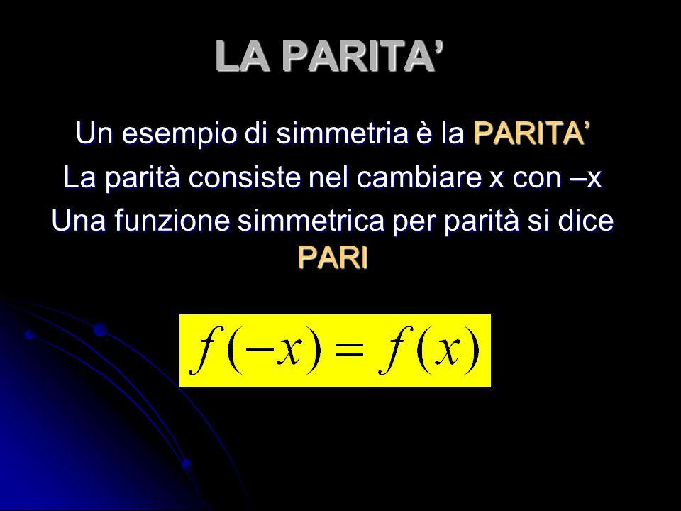 LA PARITA' Un esempio di simmetria è la PARITA' La parità consiste nel cambiare x con –x Una funzione simmetrica per parità si dice PARI