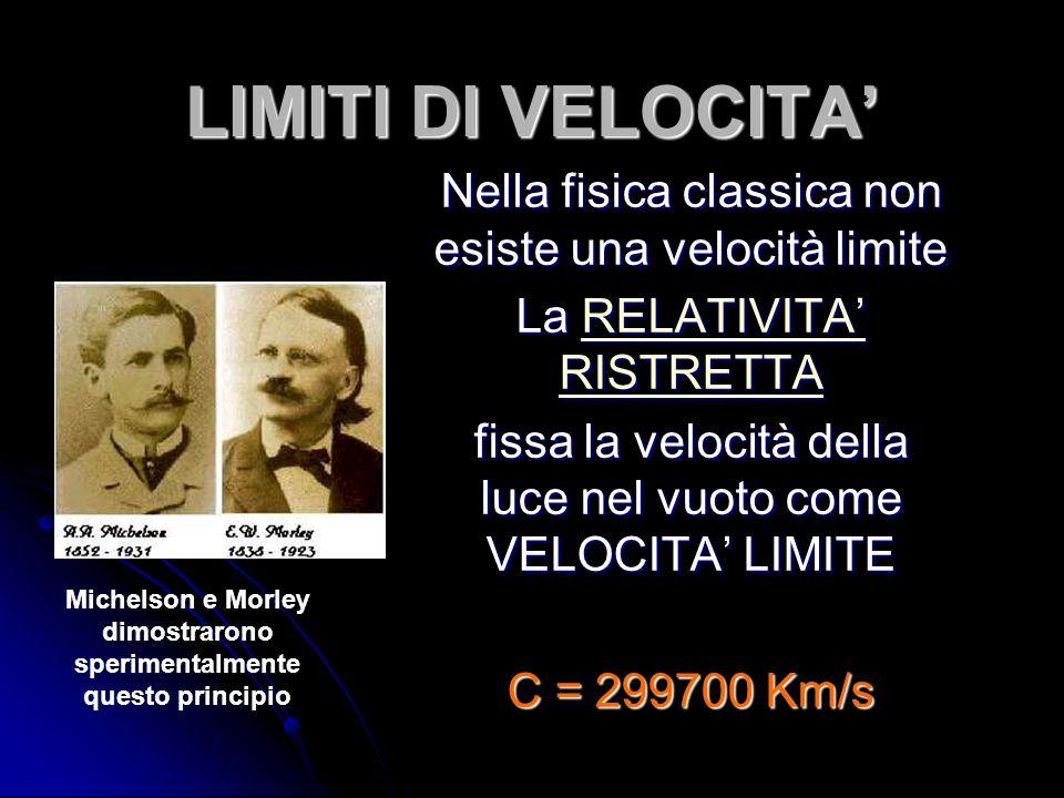 LIMITI DI VELOCITA' Nella fisica classica non esiste una velocità limite La RELATIVITA' RISTRETTA RELATIVITA' RISTRETTARELATIVITA' RISTRETTA fissa la