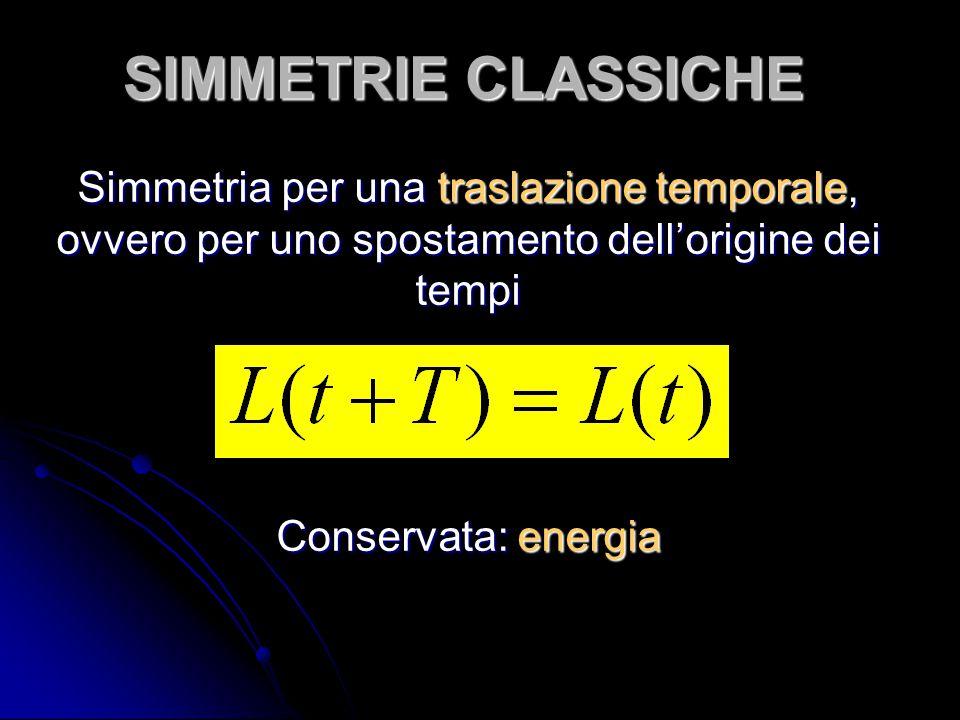 SIMMETRIE CLASSICHE Simmetria per una traslazione temporale, ovvero per uno spostamento dell'origine dei tempi Conservata: energia