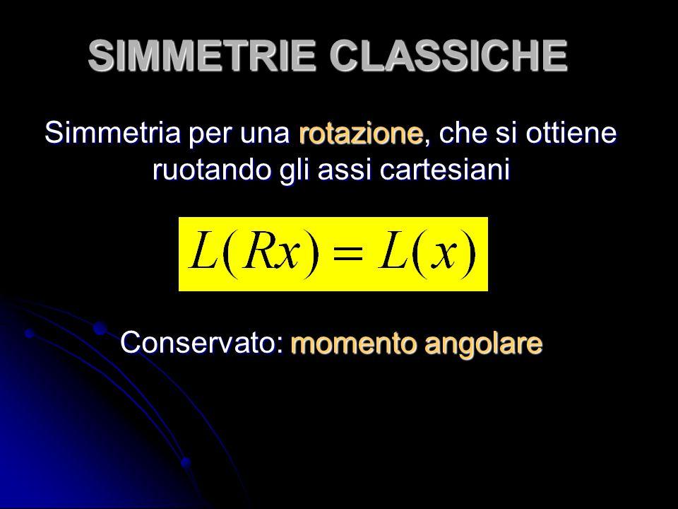 SIMMETRIE CLASSICHE Simmetria per una rotazione, che si ottiene ruotando gli assi cartesiani Conservato: momento angolare