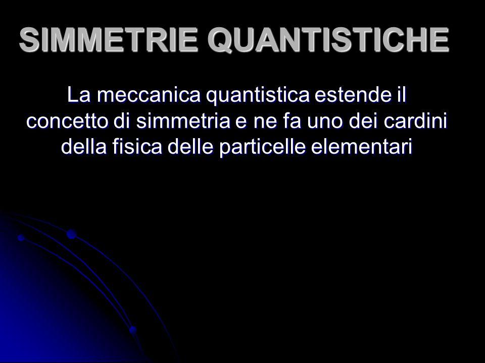SIMMETRIE QUANTISTICHE La meccanica quantistica estende il concetto di simmetria e ne fa uno dei cardini della fisica delle particelle elementari