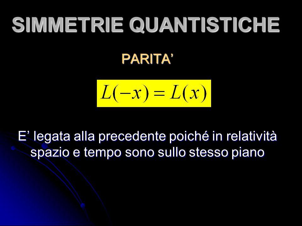 SIMMETRIE QUANTISTICHE PARITA' E' legata alla precedente poiché in relatività spazio e tempo sono sullo stesso piano