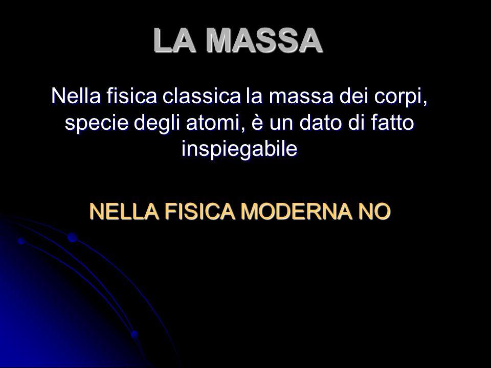 LA MASSA Nella fisica classica la massa dei corpi, specie degli atomi, è un dato di fatto inspiegabile NELLA FISICA MODERNA NO