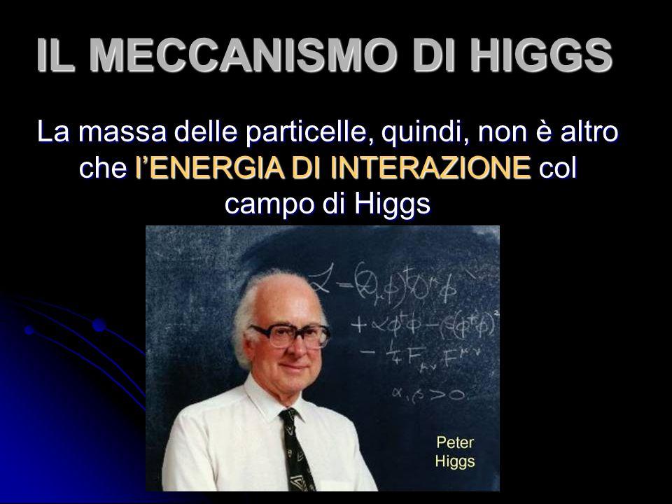 IL MECCANISMO DI HIGGS La massa delle particelle, quindi, non è altro che l'ENERGIA DI INTERAZIONE col campo di Higgs