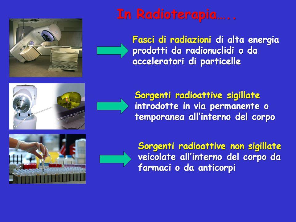 In Radioterapia….. Fasci di radiazioni di alta energia prodotti da radionuclidi o da acceleratori di particelle Sorgenti radioattive sigillate introdo