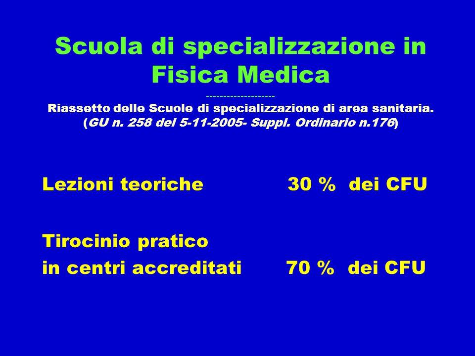 Scuola di specializzazione in Fisica Medica -------------------- Riassetto delle Scuole di specializzazione di area sanitaria. (GU n. 258 del 5-11-200