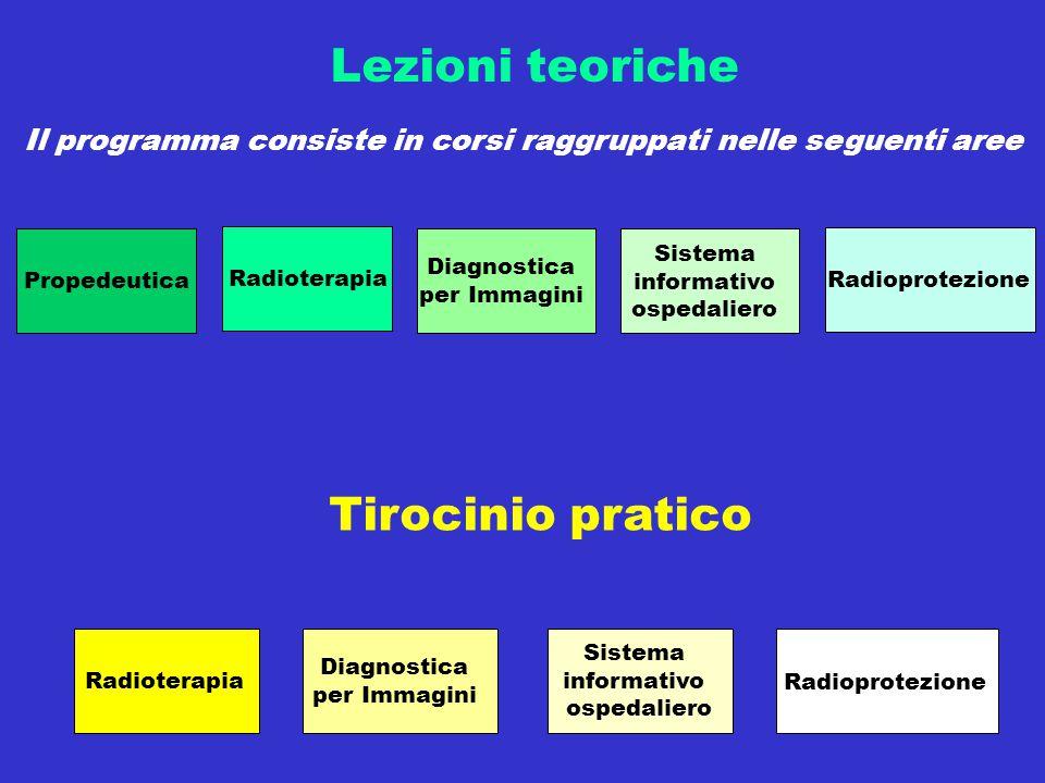 Lezioni teoriche Il programma consiste in corsi raggruppati nelle seguenti aree Propedeutica Radioterapia Diagnostica per Immagini Sistema informativo