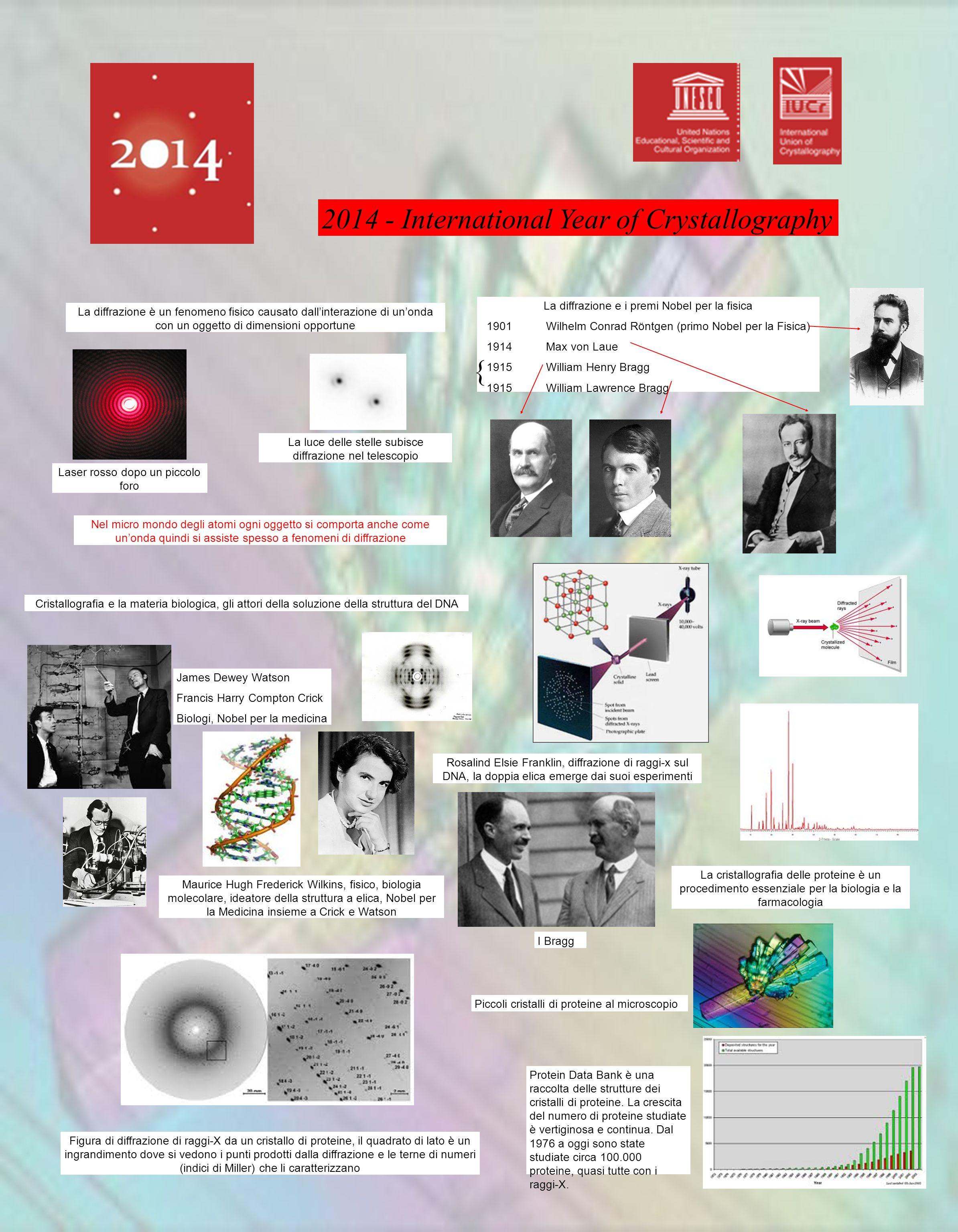 Diffrazione dei neutroni La diffrazione dai cristalli è stata scoperta per mezzo dei raggi-X e la teoria è stata sviluppata per questa tecnica.