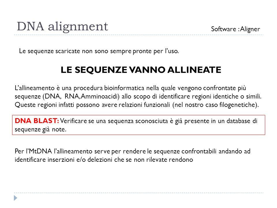 DNA alignment Software : Aligner Le sequenze scaricate non sono sempre pronte per l'uso. LE SEQUENZE VANNO ALLINEATE L'allineamento è una procedura bi