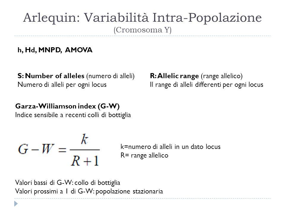 Arlequin: Variabilità Intra-Popolazione (Cromosoma Y) h, Hd, MNPD, AMOVA Garza-Williamson index (G-W) Indice sensibile a recenti colli di bottiglia k=