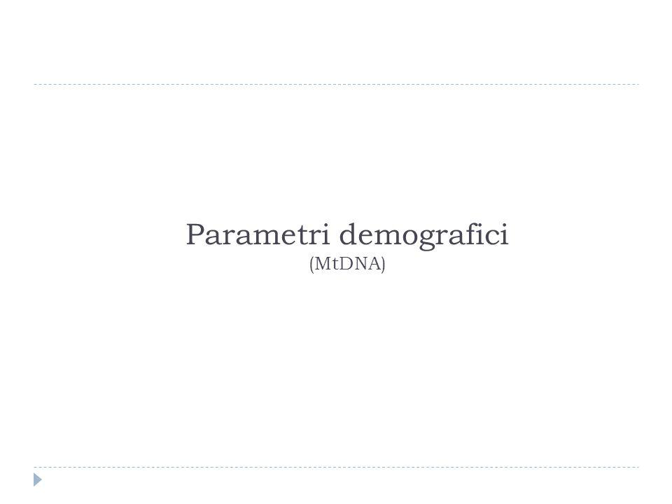 Parametri demografici (MtDNA)