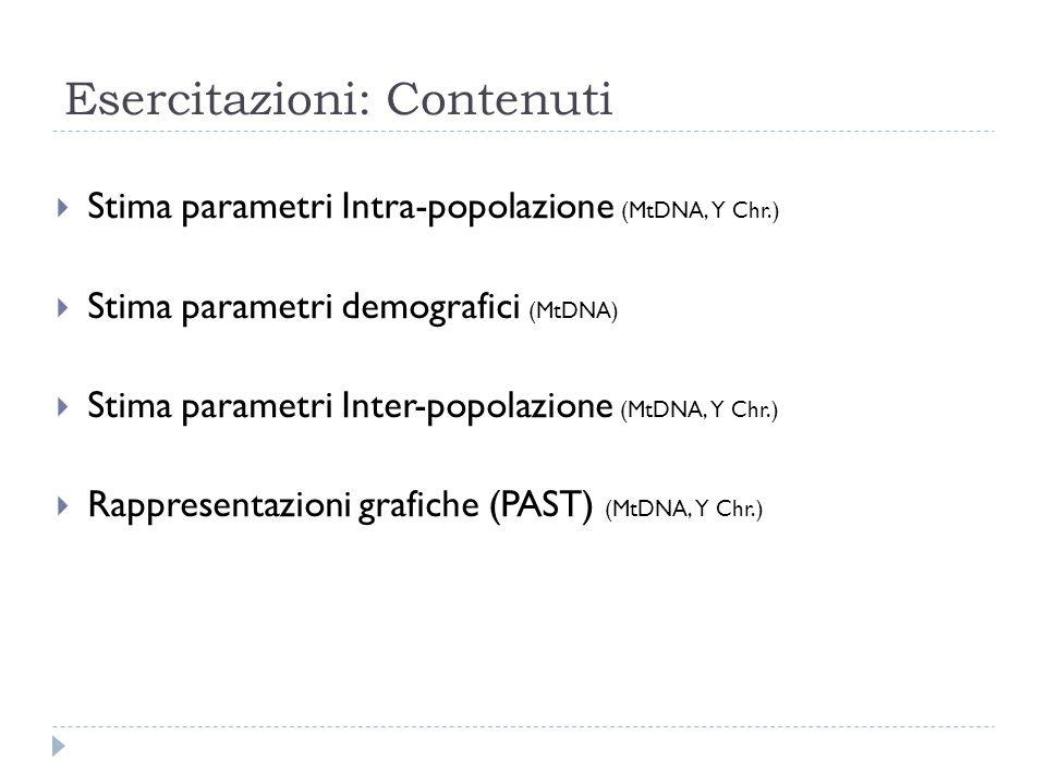 Esercitazioni: Contenuti  Stima parametri Intra-popolazione (MtDNA, Y Chr.)  Stima parametri demografici (MtDNA)  Stima parametri Inter-popolazione