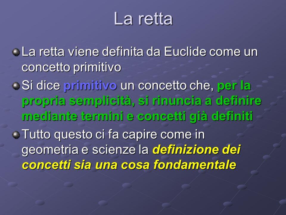 La retta La retta viene definita da Euclide come un concetto primitivo Si dice primitivo un concetto che, per la propria semplicità, si rinuncia a def