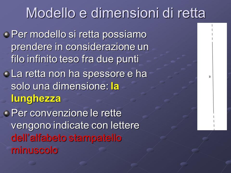Modello e dimensioni di retta Per modello si retta possiamo prendere in considerazione un filo infinito teso fra due punti La retta non ha spessore e