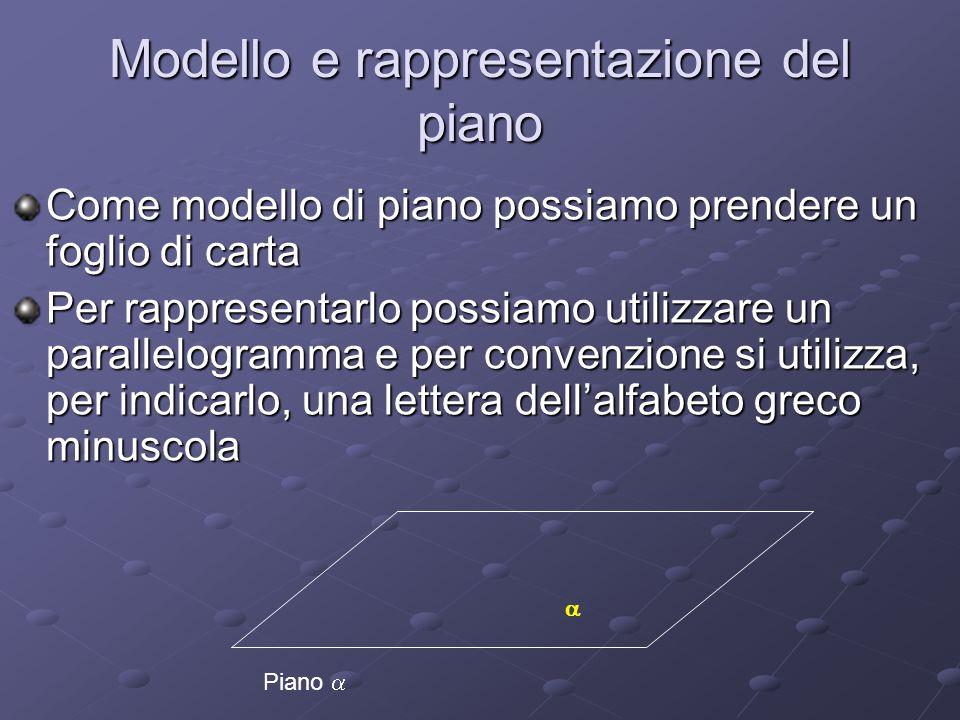Modello e rappresentazione del piano Come modello di piano possiamo prendere un foglio di carta Per rappresentarlo possiamo utilizzare un parallelogra