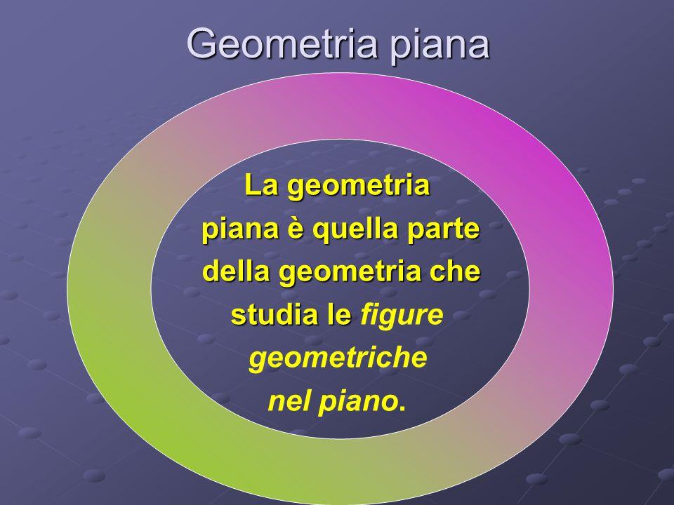Geometria piana La geometria piana è quella parte della geometria che studia le figure geometriche nel piano.