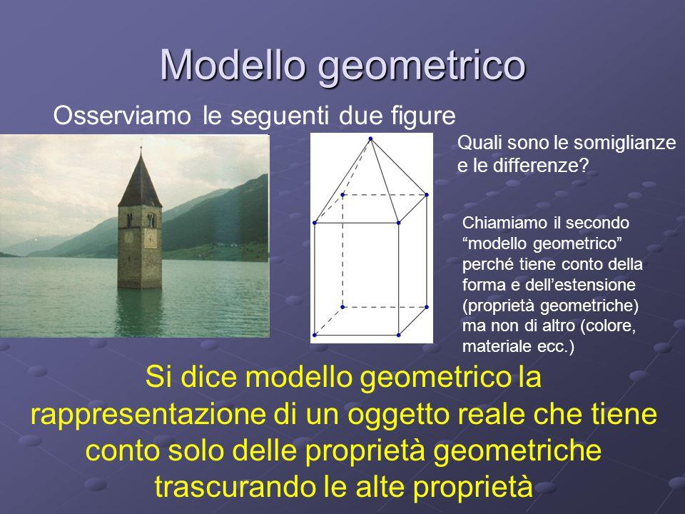 """Modello geometrico Osserviamo le seguenti due figure Quali sono le somiglianze e le differenze? Chiamiamo il secondo """"modello geometrico"""" perché tiene"""