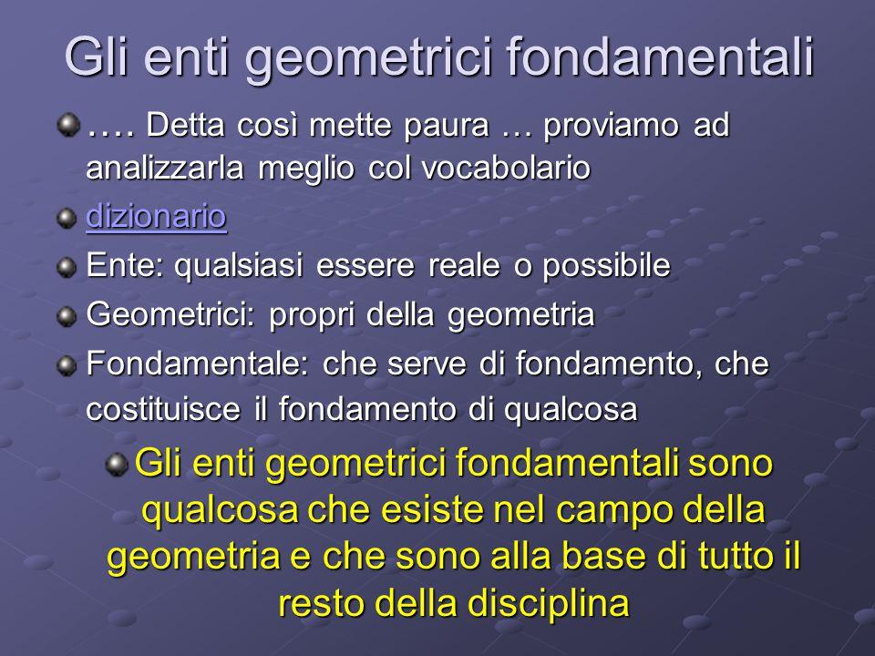 Gli enti geometrici fondamentali …. Detta così mette paura … proviamo ad analizzarla meglio col vocabolario dddd iiii zzzz iiii oooo nnnn aaaa rrrr ii