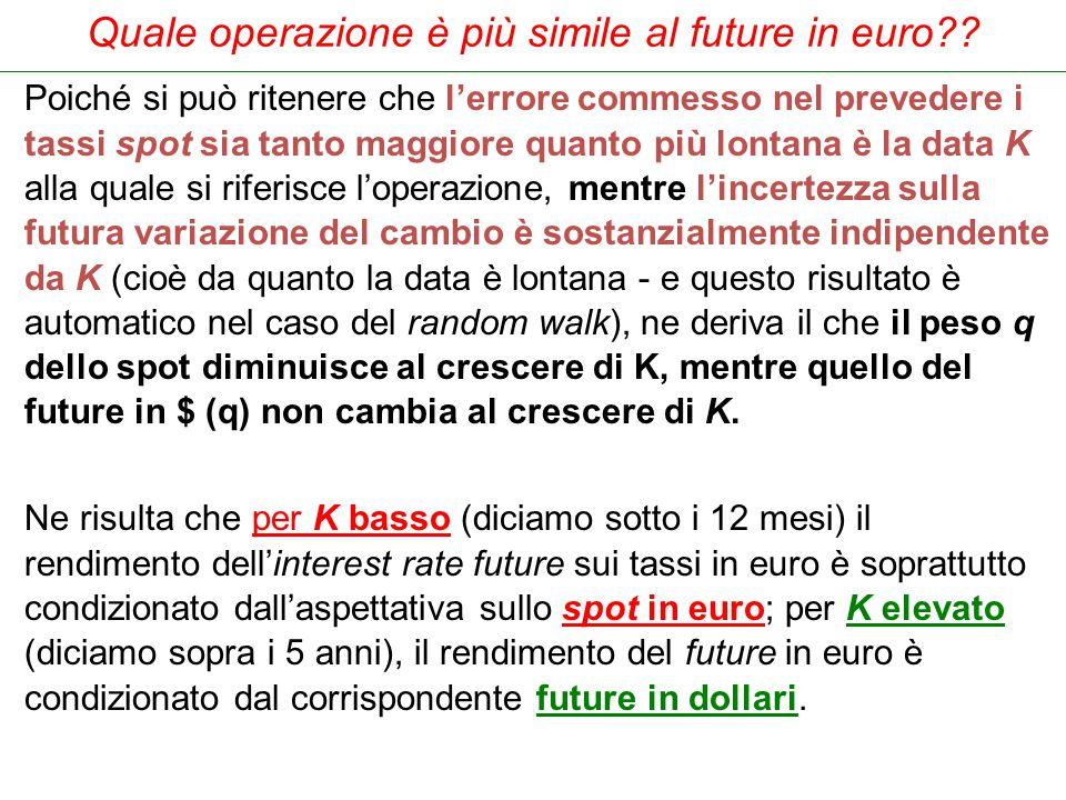 Quale operazione è più simile al future in euro?? Poiché si può ritenere che l'errore commesso nel prevedere i tassi spot sia tanto maggiore quanto pi