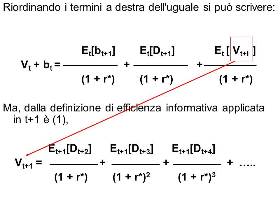 Riordinando i termini a destra dell'uguale si può scrivere: E t [b t+1 ] E t [D t+1 ] E t [ V t+i ] V t + b t = + + (1 + r*) (1 + r*) (1 + r*) Ma, dal