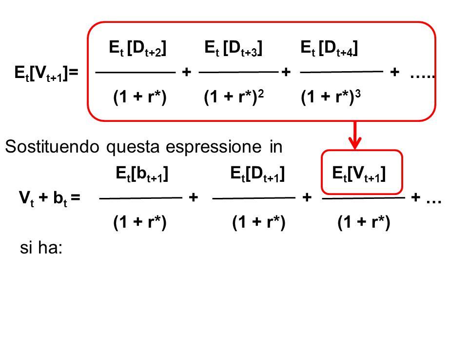 E t [D t+2 ] E t [D t+3 ] E t [D t+4 ] E t [V t+1 ]= + + + ….. (1 + r*) (1 + r*) 2 (1 + r*) 3 Sostituendo questa espressione in E t [b t+1 ] E t [D t+