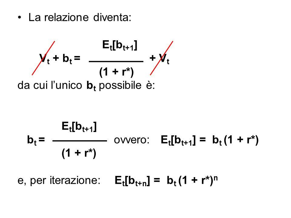 La relazione diventa: E t [b t+1 ] V t + b t = + V t (1 + r*) da cui l'unico b t possibile è: E t [b t+1 ] b t = ovvero: E t [b t+1 ] = b t (1 + r*) (