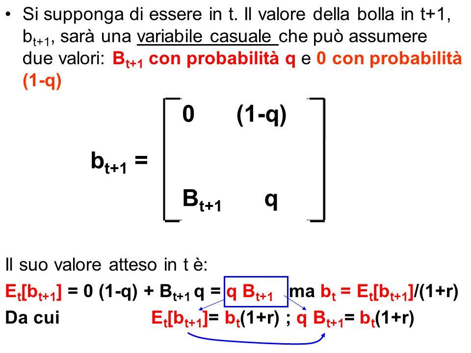Si supponga di essere in t. Il valore della bolla in t+1, b t+1, sarà una variabile casuale che può assumere due valori: B t+1 con probabilità q e 0 c