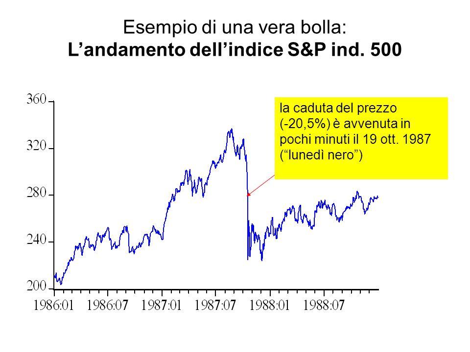 """la caduta del prezzo (-20,5%) è avvenuta in pochi minuti il 19 ott. 1987 (""""lunedì nero"""") Esempio di una vera bolla: L'andamento dell'indice S&P ind. 5"""