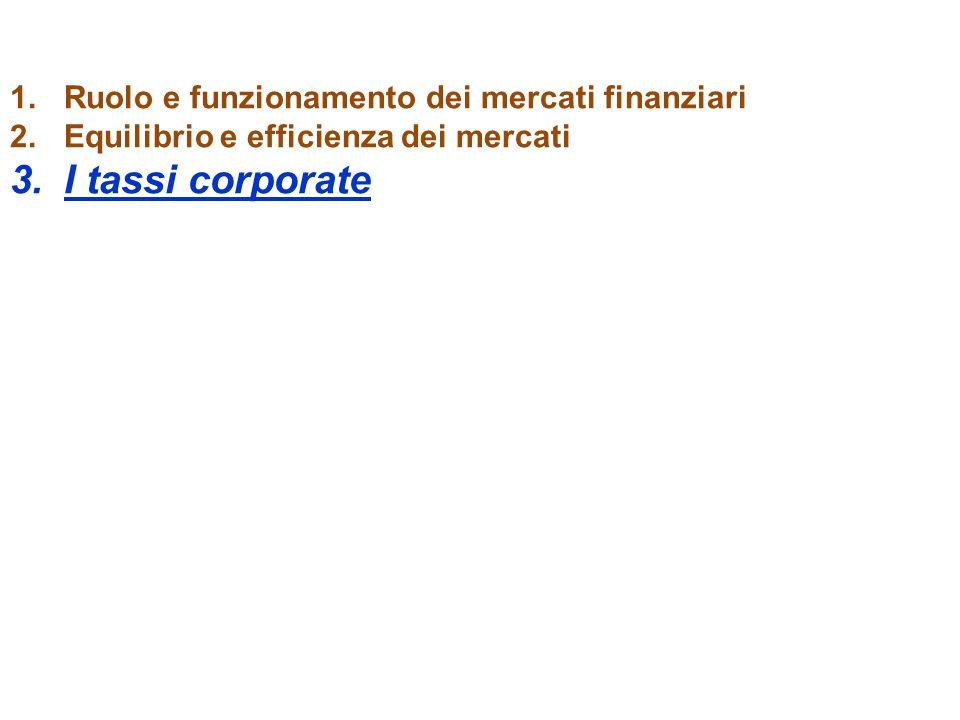 1.Ruolo e funzionamento dei mercati finanziari 2.Equilibrio e efficienza dei mercati 3.I tassi corporate