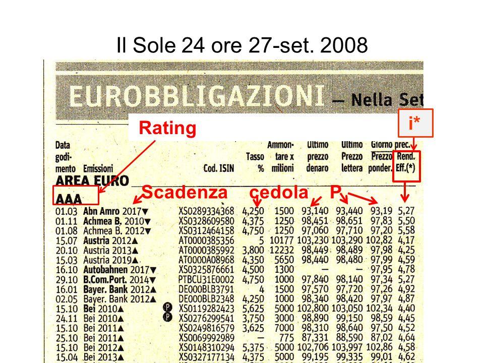 Il Sole 24 ore 27-set. 2008 Rating Scadenza cedola P i*