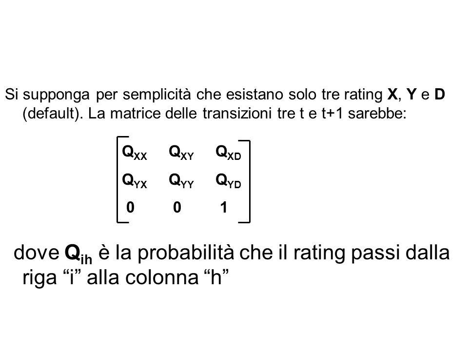Si supponga per semplicità che esistano solo tre rating X, Y e D (default). La matrice delle transizioni tre t e t+1 sarebbe: dove Q ih è la probabili