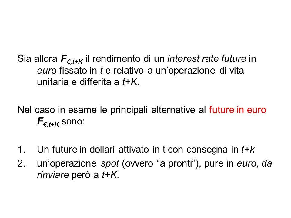 Sia allora F €,t+K il rendimento di un interest rate future in euro fissato in t e relativo a un'operazione di vita unitaria e differita a t+K. Nel ca