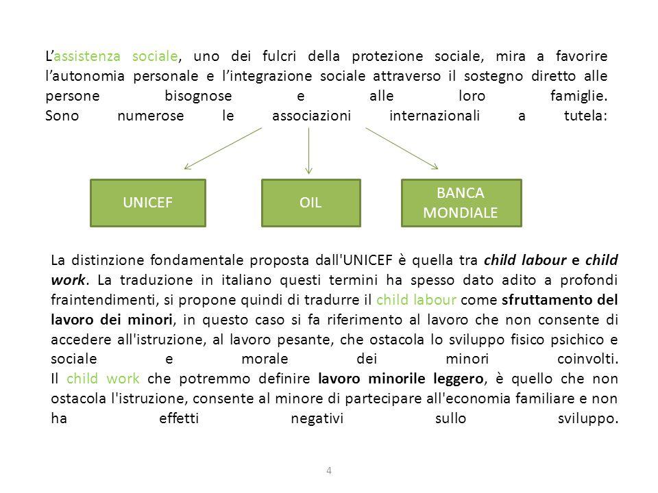 Bibliografia: www.ilo.org www.onu.it – www.onu.org www.onu.itwww.onu.org http://www.ilo.org/rome/risorse-informative/per-la-stampa/comunicati- stampa/WCMS_166345/lang--it/index.htm http://www.ilo.org/rome/risorse-informative/per-la-stampa/comunicati- stampa/WCMS_166345/lang--it/index.htm www.unicef.it-dellinfanzia.htm www.unicef.it-dellinfanzia.htm www.intrage.it/rubriche/assistenzasociale/ www.unicef.it/doc/364/lavoro-minorile.htm www.volint.it/areavolint/educazione/didattica/schedetematiche/sfruttamento/sfr uttamento.htm www.volint.it/areavolint/educazione/didattica/schedetematiche/sfruttamento/sfr uttamento.htm ww.ciai.it www.arpnet.it 15