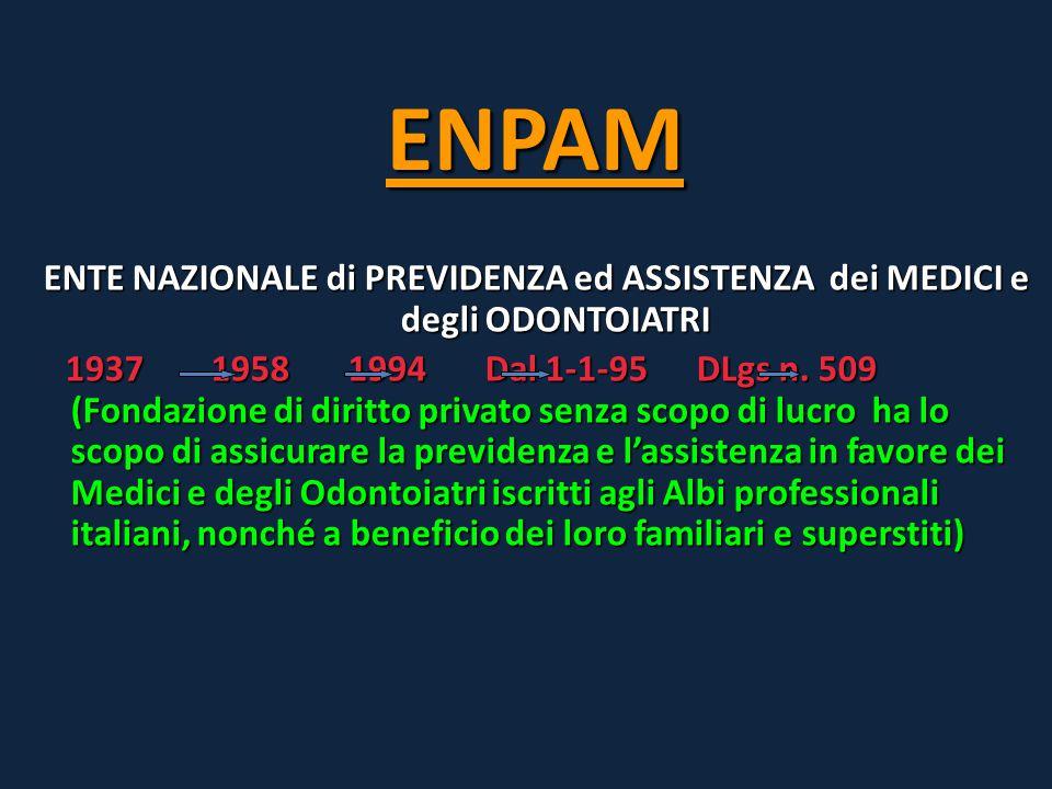 L'ENPAM dal dicembre 1994 è una Fondazione di diritto privato senza scopo di lucro che ha il compito di assicurare la previdenza e l'assistenza a favore dei suoi iscritti, dei loro familiari e superstiti.