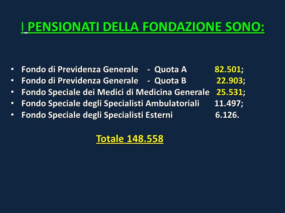 PENSIONATI DELLA FONDAZIONE SONO: I PENSIONATI DELLA FONDAZIONE SONO: Fondo di Previdenza Generale - Quota A 82.501; Fondo di Previdenza Generale - Qu