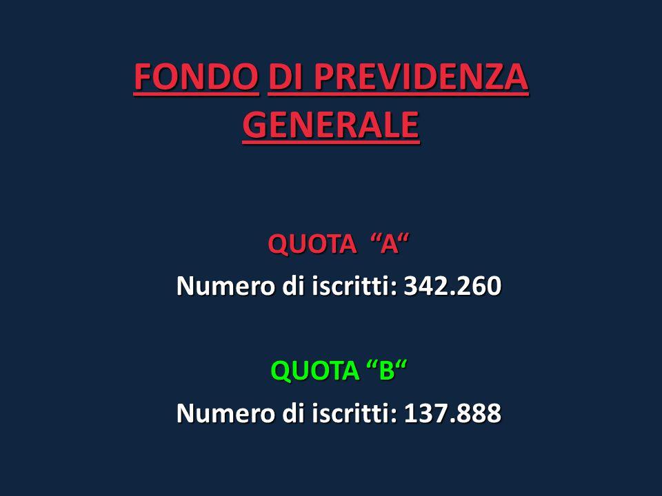 """FONDO DI PREVIDENZA GENERALE QUOTA """"A"""" Numero di iscritti: 342.260 QUOTA """"B"""" Numero di iscritti: 137.888"""