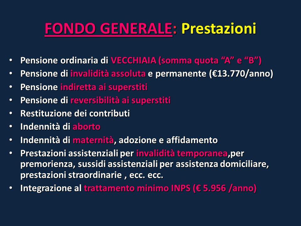"""FONDO GENERALE: Prestazioni Pensione ordinaria di VECCHIAIA (somma quota """"A"""" e """"B"""") Pensione ordinaria di VECCHIAIA (somma quota """"A"""" e """"B"""") Pensione d"""