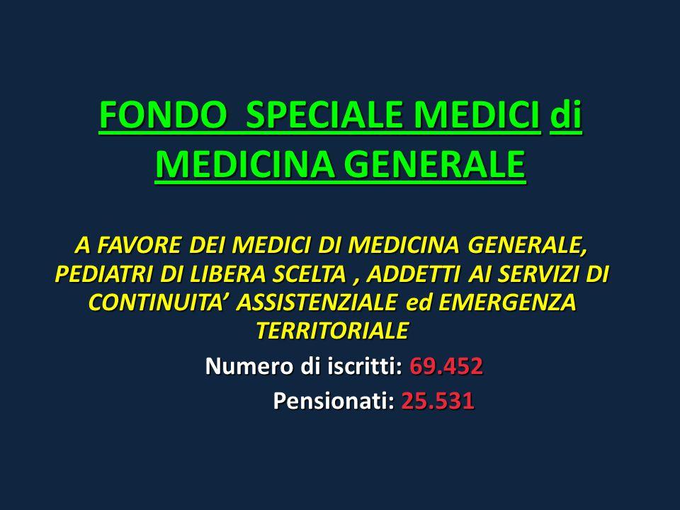 FONDO SPECIALE MEDICI di MEDICINA GENERALE A FAVORE DEI MEDICI DI MEDICINA GENERALE, PEDIATRI DI LIBERA SCELTA, ADDETTI AI SERVIZI DI CONTINUITA' ASSI
