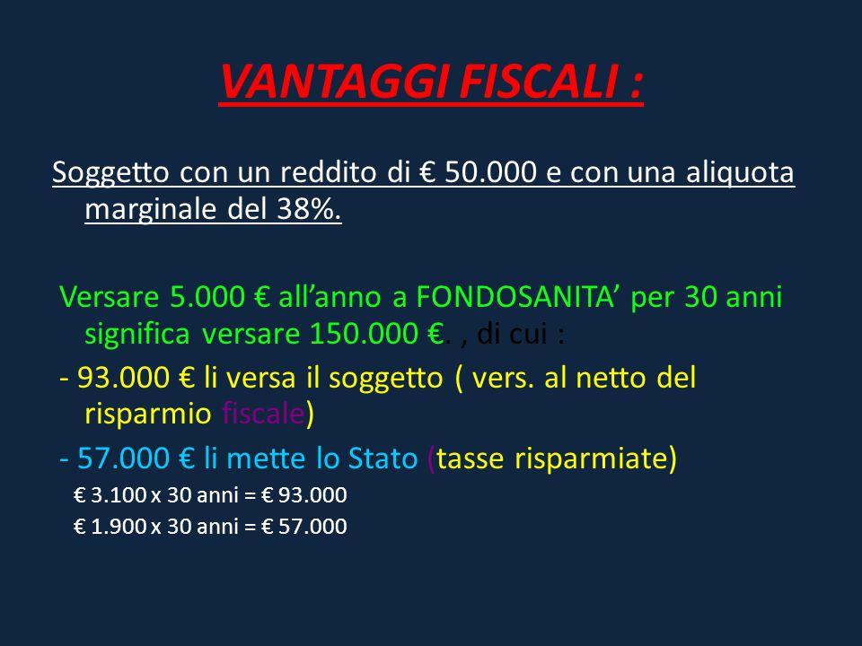 VANTAGGI FISCALI : Soggetto con un reddito di € 50.000 e con una aliquota marginale del 38%. Versare 5.000 € all'anno a FONDOSANITA' per 30 anni signi