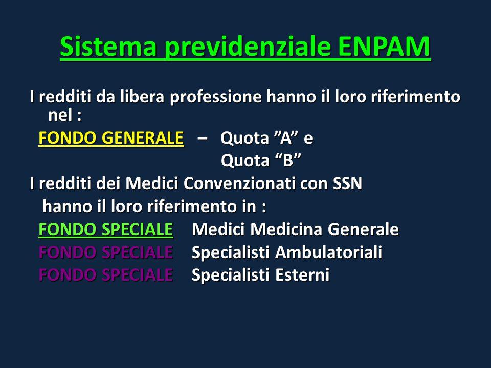 REGOLAMENTO FONDI PREVIDENZA Sono iscritti al Fondo GENERALE di Previdenza tutti i Medici iscritti agli Albi.