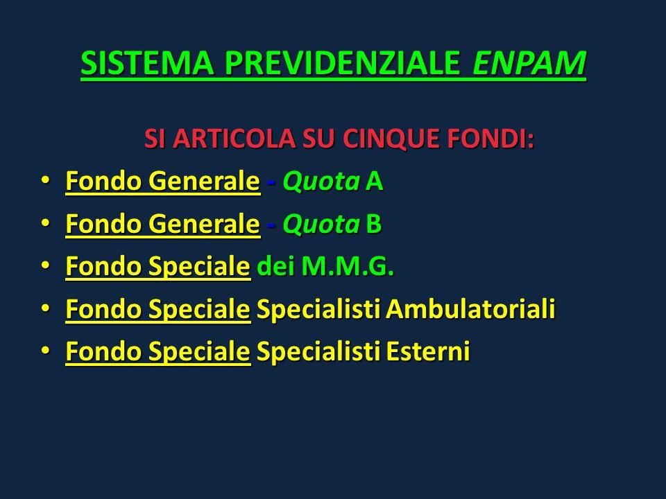 I CINQUE FONDI Alla Quota A del Fondo di Previdenza Generale sono iscritti tutti i 342.260 medici ed odontoiatri iscritti all'Albo.