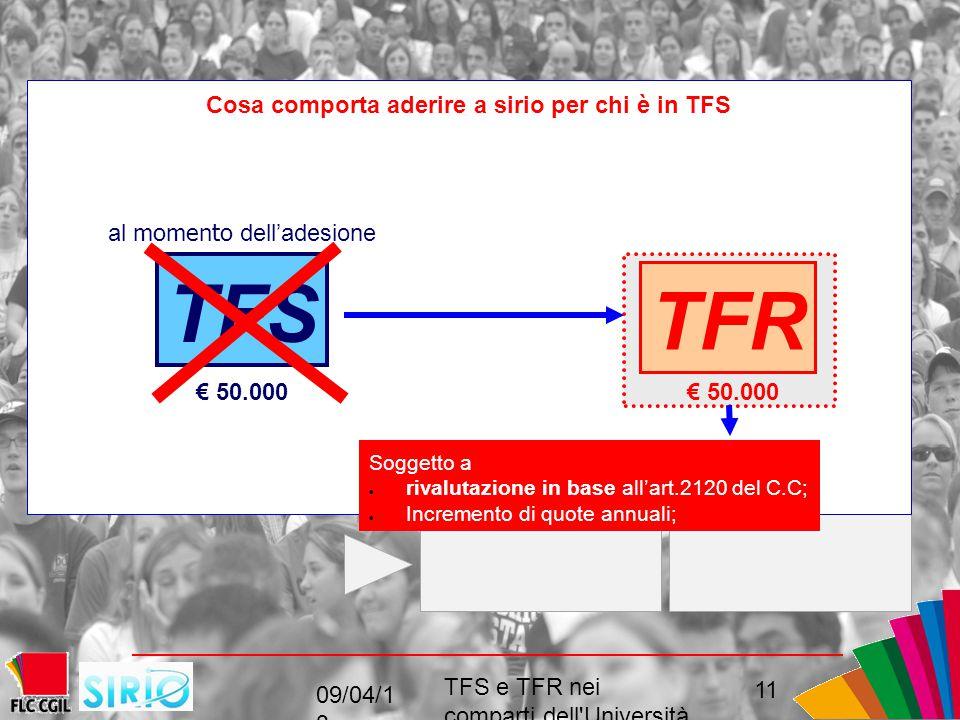 Dipendenti assunti a tempo indeterminato dall'1.1.2001 Dipendenti assunti a tempo determinato in corso o successivo al 30.5.2000 Dipendenti in servizio a tempo indeterminato al 31.12.2000 TFR Tratt.