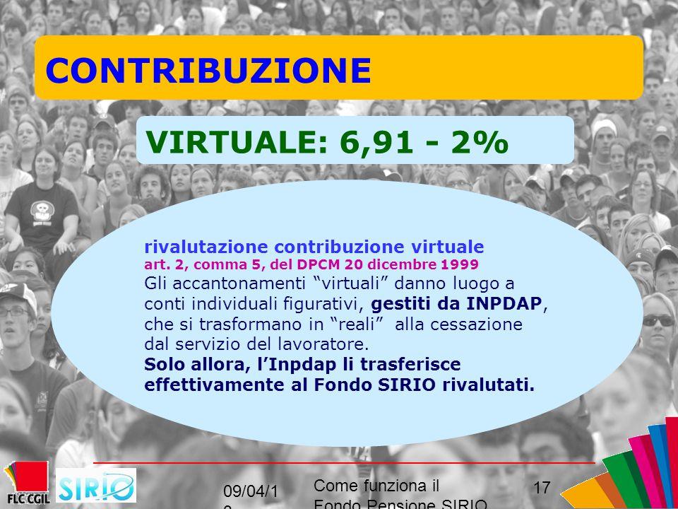CONTRIBUZIONE VIRTUALE: 6,91 - 2% 09/04/1 3 17 rivalutazione contribuzione virtuale art.