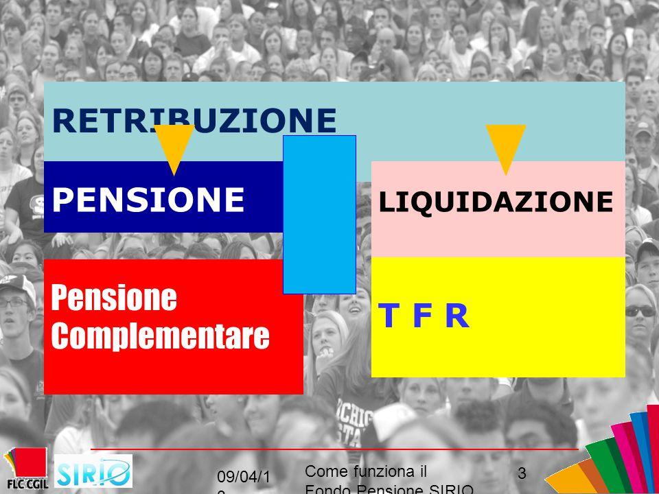 RETRIBUZIONE PENSIONE LIQUIDAZIONE T F R Pensione Complementare 09/04/1 3 3 Come funziona il Fondo Pensione SIRIO perché come, convenienza