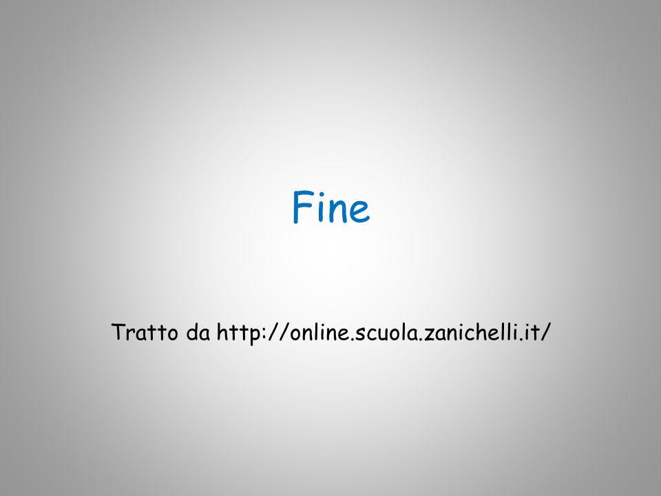Fine Tratto da http://online.scuola.zanichelli.it/