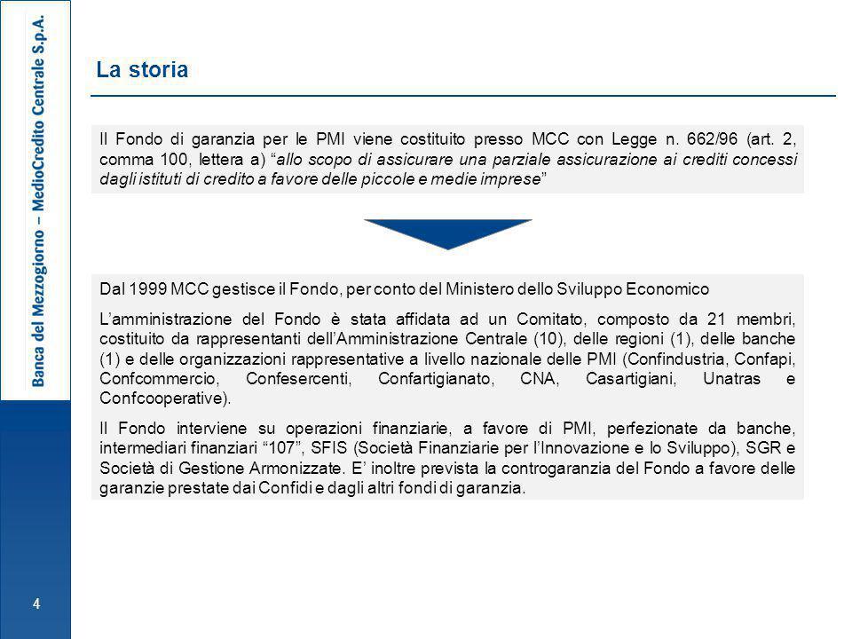 15 Il processo normativo e le nuove Disposizioni operative del Fondo post «Salva Italia» D.L.