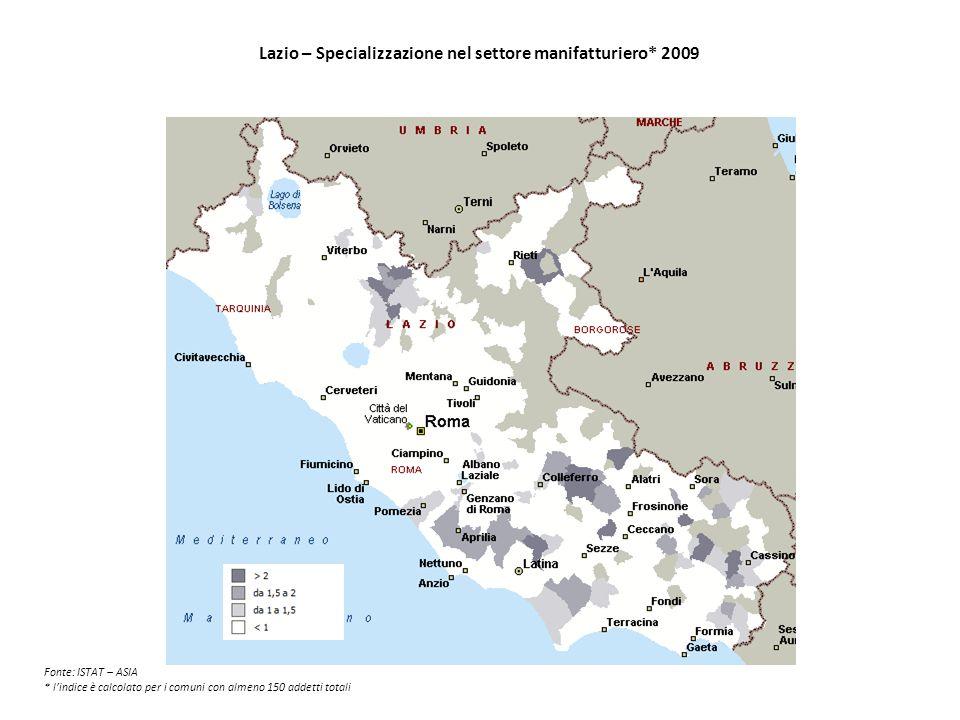 Lazio – Specializzazione nel settore manifatturiero* 2009 Fonte: ISTAT – ASIA * l'indice è calcolato per i comuni con almeno 150 addetti totali