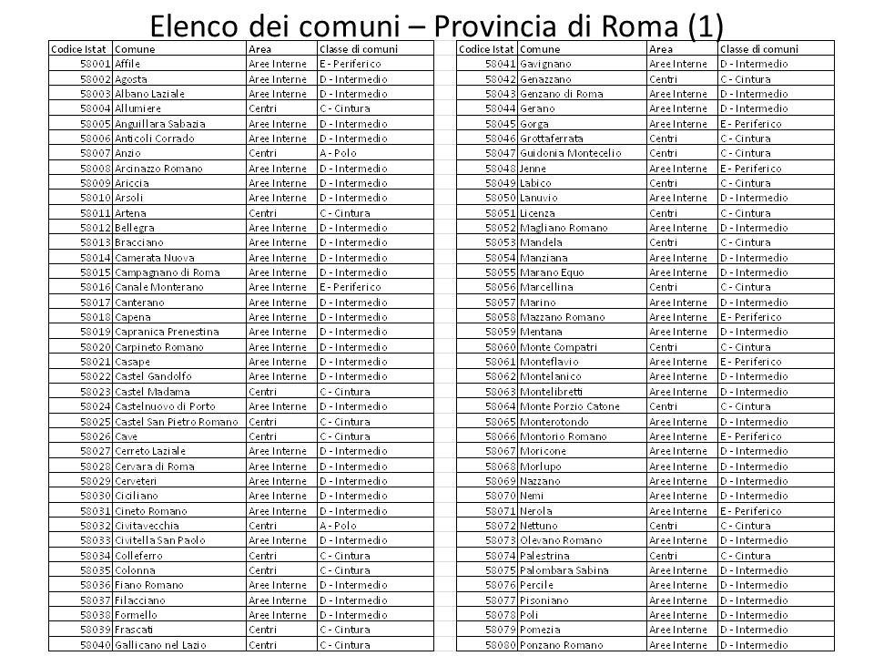 Elenco dei comuni – Provincia di Roma (1)
