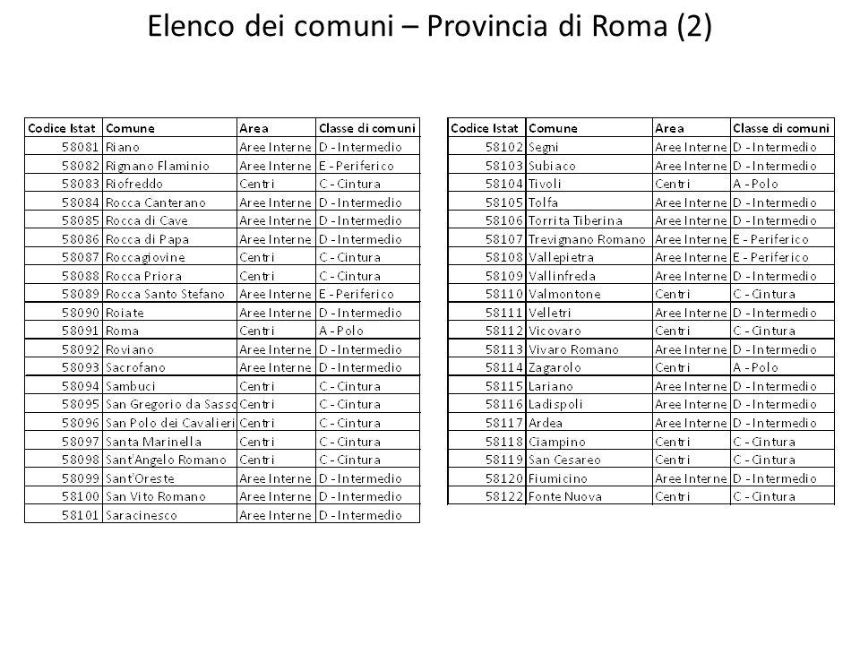 Elenco dei comuni – Provincia di Roma (2)